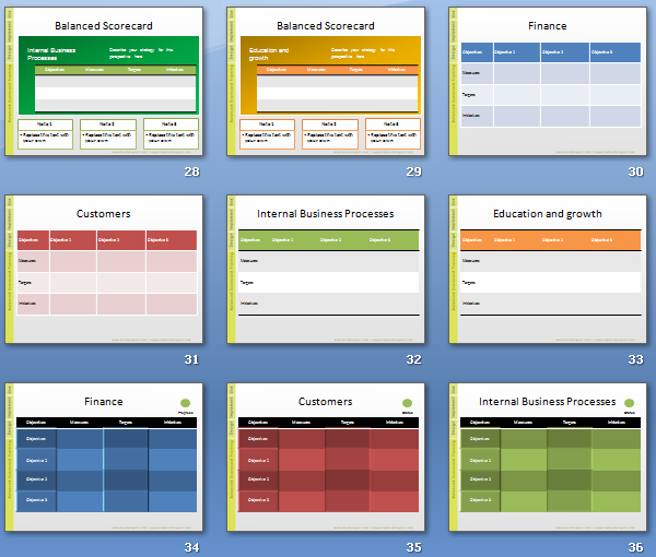 Balanced Scorecard PowerPoint template includes 16 slides that represent measures and indicators within Balanced Scorecard perspectives