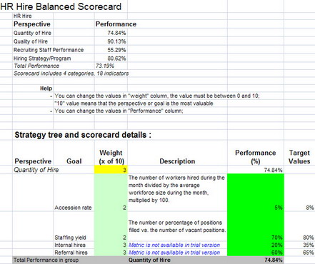 chadwick inc balanced scorecard Free essay: chadwick inc : the balanced scoredcard question 1 although  norwalk division of chadwick is not dominate the industry of.