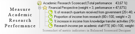 Academic Research scorecard KPI - Balanced Scorecard metrics template example