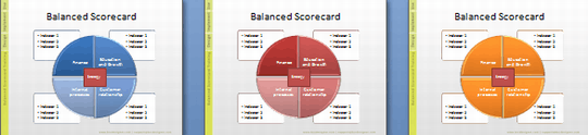 Buy professional Balanced Scorecard Templates