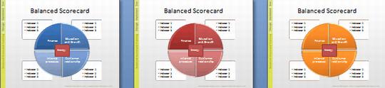 Buy professional Balanced Scorecard Templates