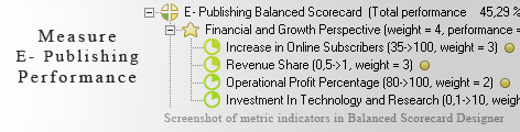 E- Publishing KPI KPI - Balanced Scorecard metrics template example