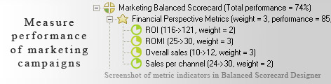 Marketing Measurement KPI - Balanced Scorecard metrics template example