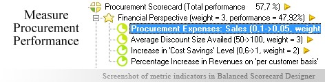Procurement measurement KPI - Balanced Scorecard metrics template example