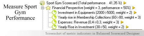Sport Gym KPI KPI - Balanced Scorecard metrics template example
