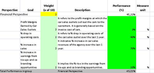 quality metrics