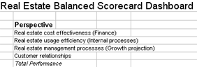 usefulness of the balanced scorecard